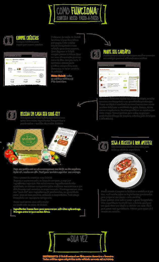 como-funciona_menu